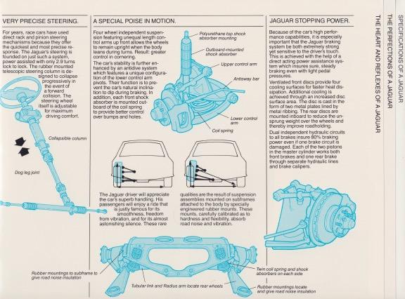 Jaguar Technical 2
